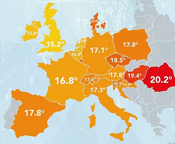 Průměrné noční teploty v domácnostech v Evropě