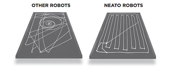 Způsob úklidu přístrojů Neato (zdroj: Neato Robotics).