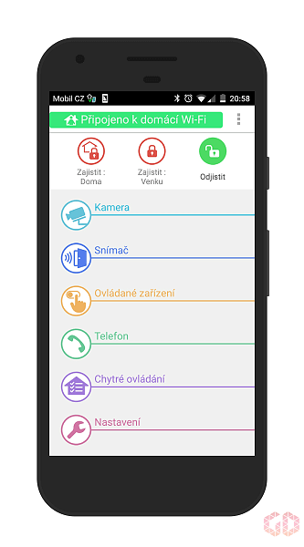 Aplikace Panasonic Home Network
